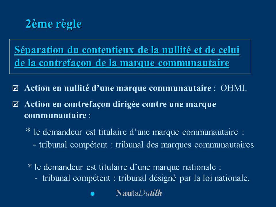 2ème règle Séparation du contentieux de la nullité et de celui de la contrefaçon de la marque communautaire Action en nullité dune marque communautair