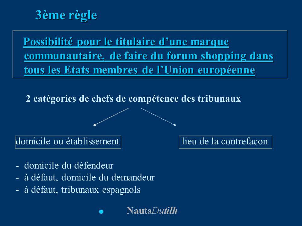 3ème règle Possibilité pour le titulaire dune marque communautaire, de faire du forum shopping dans tous les Etats membres de lUnion européenne Possib