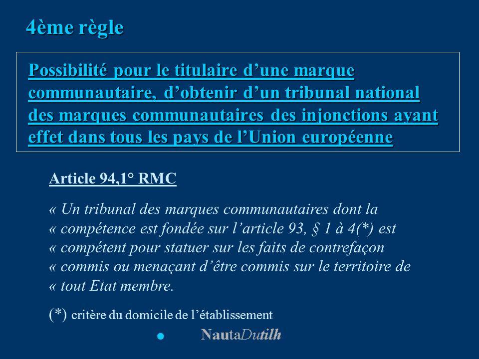 4ème règle Possibilité pour le titulaire dune marque communautaire, dobtenir dun tribunal national des marques communautaires des injonctions ayant ef