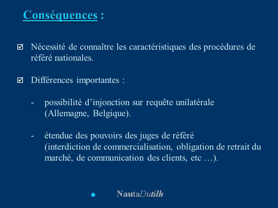 Conséquences : Nécessité de connaître les caractéristiques des procédures de référé nationales. Différences importantes : - possibilité dinjonction su