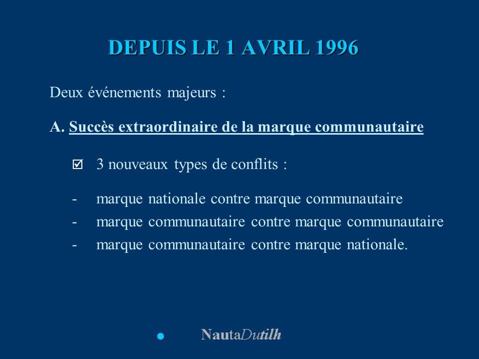 DEPUIS LE 1 AVRIL 1996 Deux événements majeurs : A. Succès extraordinaire de la marque communautaire 3 nouveaux types de conflits : -marque nationale
