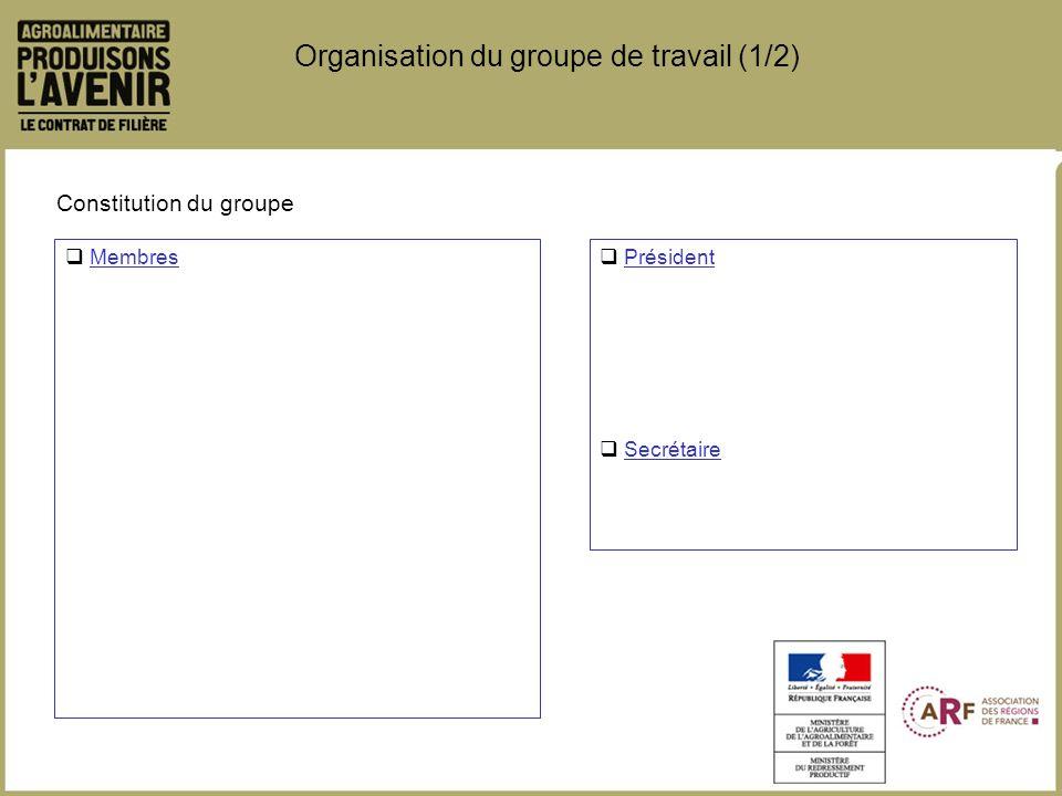 Président Secrétaire Membres Constitution du groupe Organisation du groupe de travail (1/2)