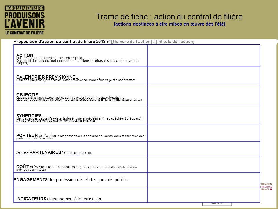Proposition daction du contrat de filière 2013 n°[Numéro de laction] : [Intitulé de l action] ACTION Nature (nationale / déploiement en région) Descriptif du contenu (notamment sous-actions ou phases si mise en œuvre par étapes) CALENDRIER PRÉVISIONNEL Pour chaque phase, préciser les dates prévisionnelles de démarrage et d achèvement OBJECTIF Quels sont les impacts recherchés sur le secteur à court, moyen et long terme Quel est le public visé .