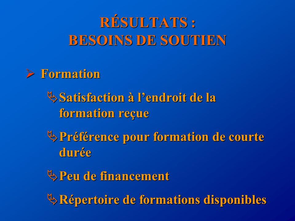 RÉSULTATS : BESOINS DE SOUTIEN Formation Formation Satisfaction à lendroit de la formation reçue Satisfaction à lendroit de la formation reçue Préfére
