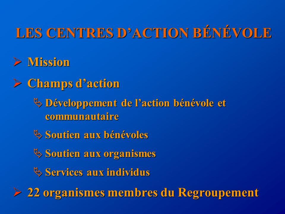 LES CENTRES DACTION BÉNÉVOLE Mission Mission Champs daction Champs daction Développement de laction bénévole et communautaire Développement de laction