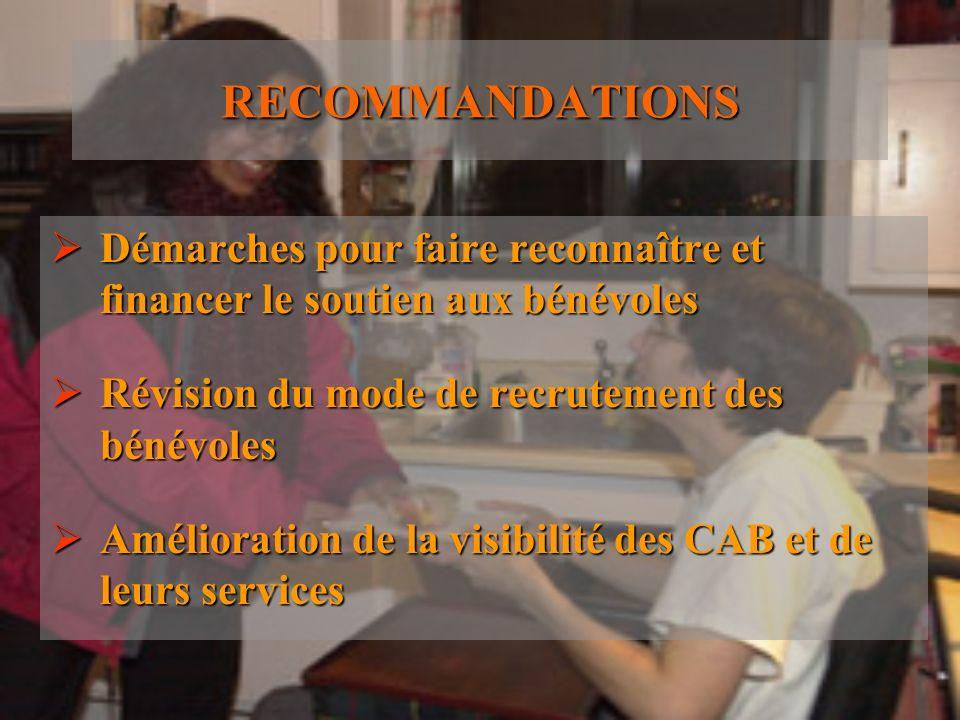 RECOMMANDATIONS Démarches pour faire reconnaître et financer le soutien aux bénévoles Démarches pour faire reconnaître et financer le soutien aux béné