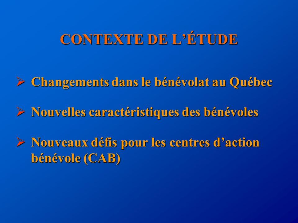 CONTEXTE DE LÉTUDE Changements dans le bénévolat au Québec Changements dans le bénévolat au Québec Nouvelles caractéristiques des bénévoles Nouvelles