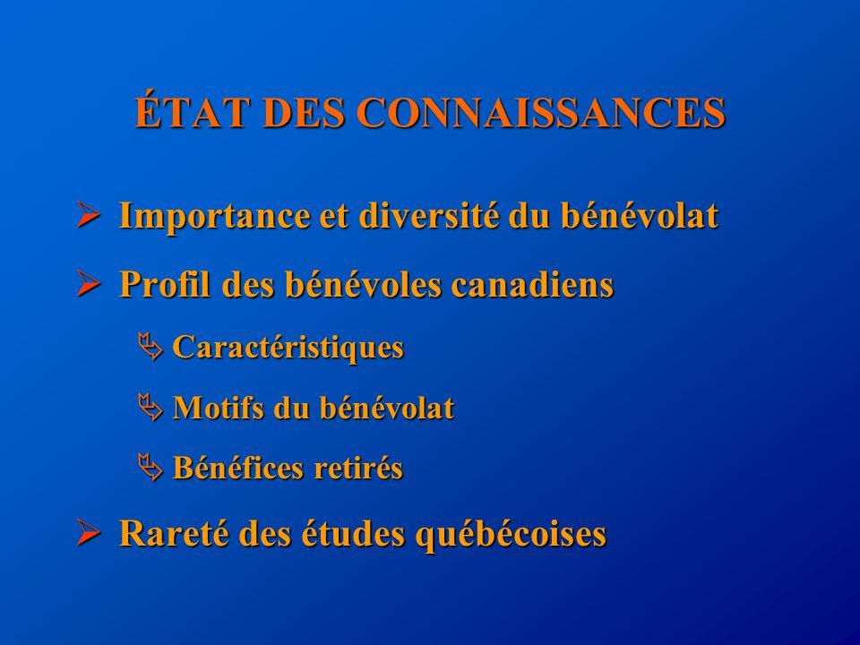 ÉTAT DES CONNAISSANCES Importance et diversité du bénévolat Importance et diversité du bénévolat Profil des bénévoles canadiens Profil des bénévoles c