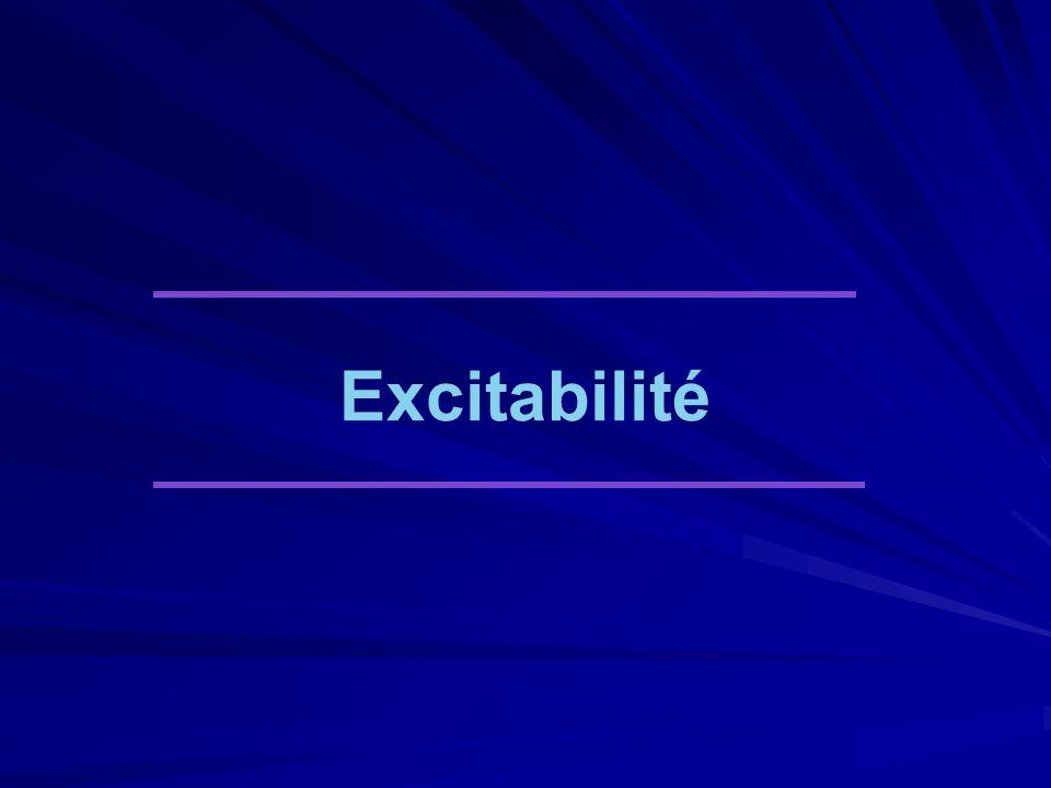 Excitabilité