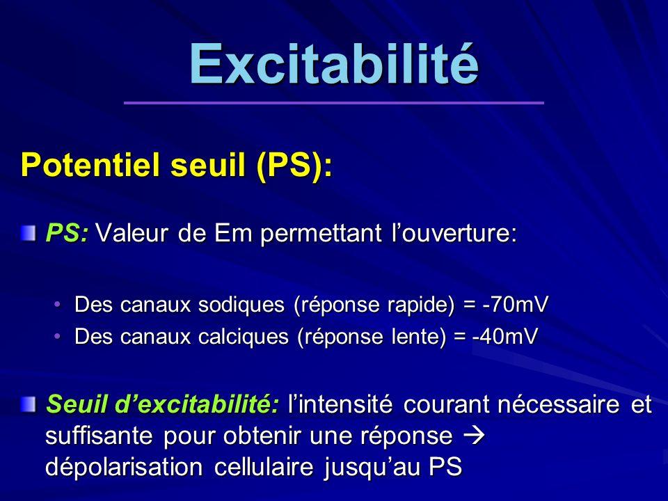 Potentiel seuil (PS): PS: Valeur de Em permettant louverture: Des canaux sodiques (réponse rapide) = -70mVDes canaux sodiques (réponse rapide) = -70mV Des canaux calciques (réponse lente) = -40mVDes canaux calciques (réponse lente) = -40mV Seuil dexcitabilité: lintensité courant nécessaire et suffisante pour obtenir une réponse dépolarisation cellulaire jusquau PS Excitabilité