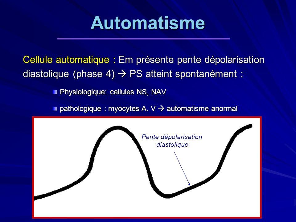 Automatisme Cellule automatique : Em présente pente dépolarisation diastolique (phase 4) PS atteint spontanément : Physiologique: cellules NS, NAV pathologique : myocytes A.