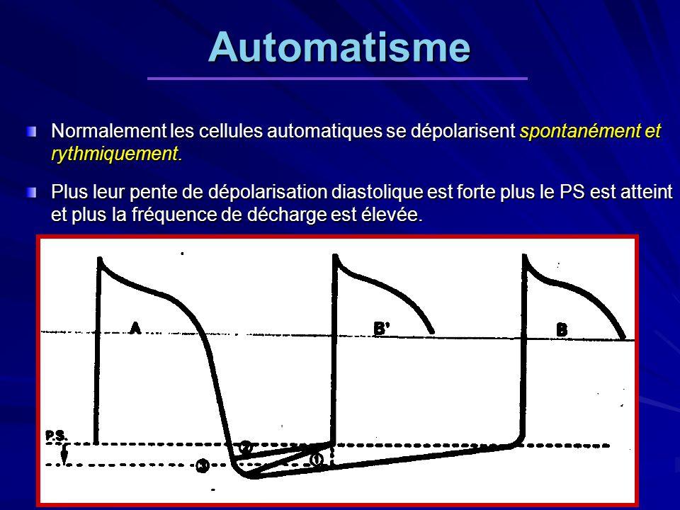 Automatisme Normalement les cellules automatiques se dépolarisent spontanément et rythmiquement. Plus leur pente de dépolarisation diastolique est for