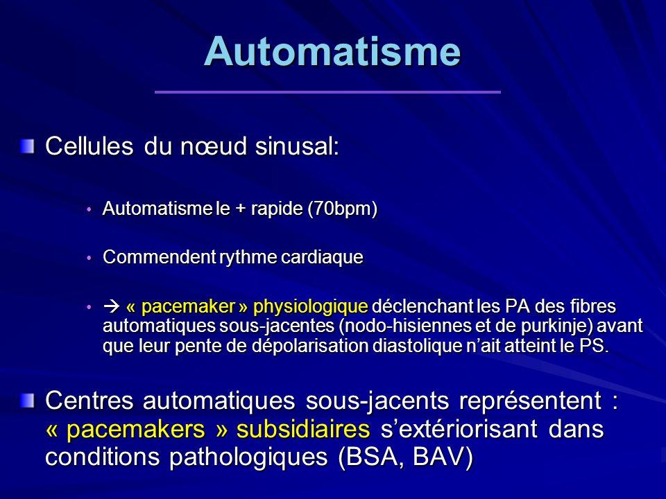 Cellules du nœud sinusal: Automatisme le + rapide (70bpm) Automatisme le + rapide (70bpm) Commendent rythme cardiaque Commendent rythme cardiaque « pacemaker » physiologique déclenchant les PA des fibres automatiques sous-jacentes (nodo-hisiennes et de purkinje) avant que leur pente de dépolarisation diastolique nait atteint le PS.