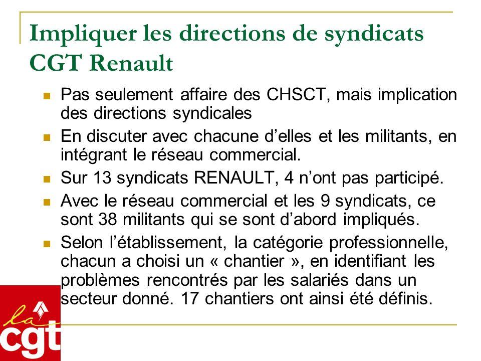 Impliquer les directions de syndicats CGT Renault Pas seulement affaire des CHSCT, mais implication des directions syndicales En discuter avec chacune delles et les militants, en intégrant le réseau commercial.