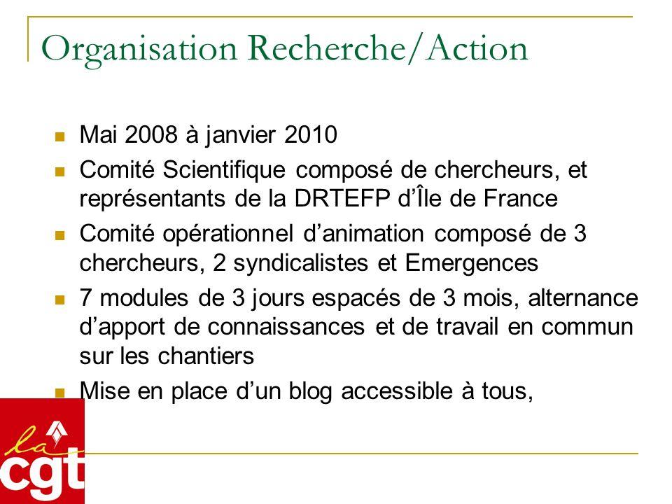 Organisation Recherche/Action Mai 2008 à janvier 2010 Comité Scientifique composé de chercheurs, et représentants de la DRTEFP dÎle de France Comité opérationnel danimation composé de 3 chercheurs, 2 syndicalistes et Emergences 7 modules de 3 jours espacés de 3 mois, alternance dapport de connaissances et de travail en commun sur les chantiers Mise en place dun blog accessible à tous,