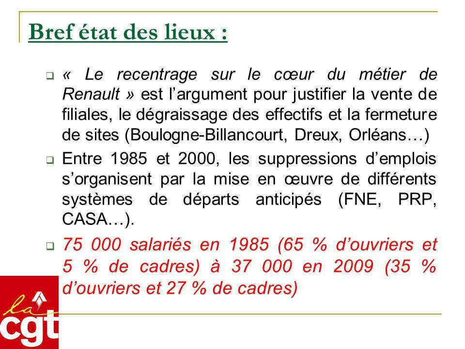 Bref état des lieux : « Le recentrage sur le cœur du métier de Renault » est largument pour justifier la vente de filiales, le dégraissage des effectifs et la fermeture de sites (Boulogne-Billancourt, Dreux, Orléans…) Entre 1985 et 2000, les suppressions demplois sorganisent par la mise en œuvre de différents systèmes de départs anticipés (FNE, PRP, CASA…).