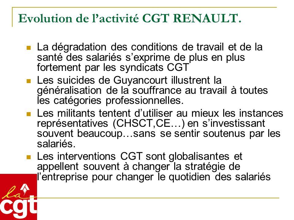 Evolution de lactivité CGT RENAULT. La dégradation des conditions de travail et de la santé des salariés sexprime de plus en plus fortement par les sy
