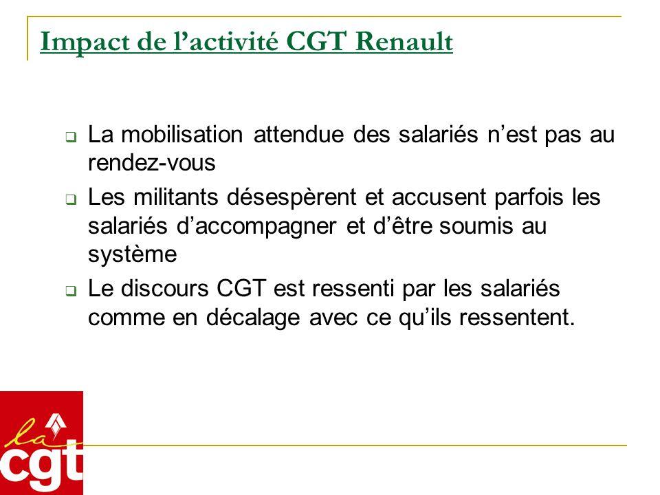 Impact de lactivité CGT Renault La mobilisation attendue des salariés nest pas au rendez-vous Les militants désespèrent et accusent parfois les salariés daccompagner et dêtre soumis au système Le discours CGT est ressenti par les salariés comme en décalage avec ce quils ressentent.