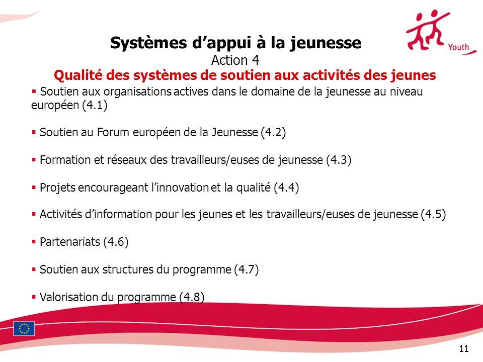 11 Systèmes dappui à la jeunesse Action 4 Qualité des systèmes de soutien aux activités des jeunes Soutien aux organisations actives dans le domaine d
