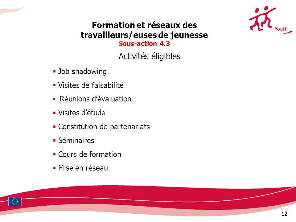 12 Formation et réseaux des travailleurs/euses de jeunesse Sous-action 4.3 Activités éligibles Job shadowing Visites de faisabilité Réunions dévaluati