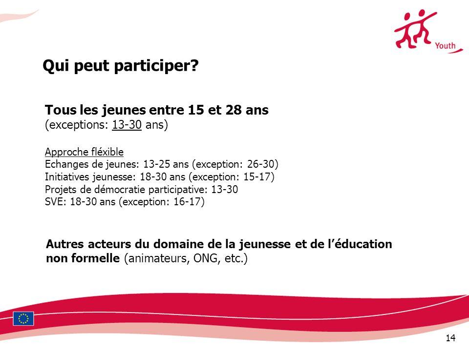 14 Qui peut participer? Tous les jeunes entre 15 et 28 ans (exceptions: 13-30 ans) Approche fléxible Echanges de jeunes: 13-25 ans (exception: 26-30)