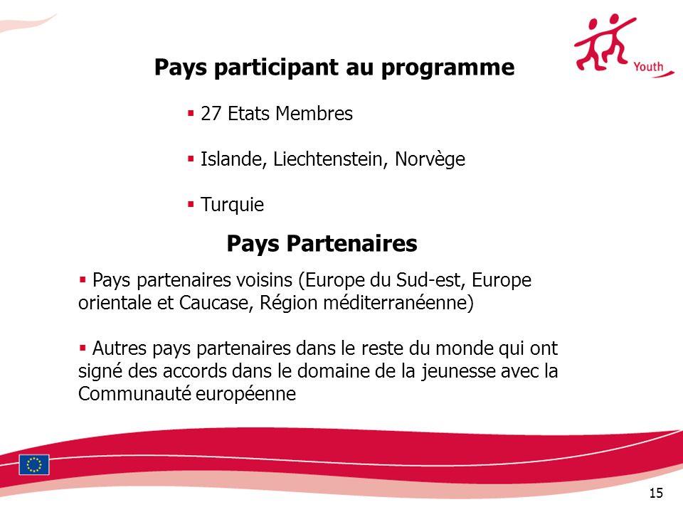 15 Pays participant au programme 27 Etats Membres Islande, Liechtenstein, Norvège Turquie Pays Partenaires Pays partenaires voisins (Europe du Sud-est