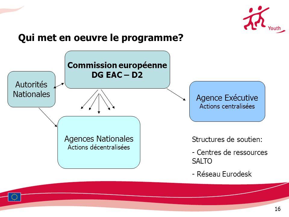 16 Qui met en oeuvre le programme? Commission européenne DG EAC – D2 Agences Nationales Actions décentralisées Agence Exécutive Actions centralisées A