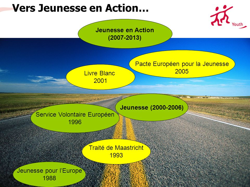 3 Vers Jeunesse en Action… Pacte Européen pour la Jeunesse 2005 Livre Blanc 2001 Jeunesse (2000-2006) Service Volontaire Européen 1996 Jeunesse pour l