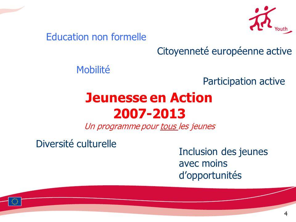 4 Jeunesse en Action 2007-2013 Un programme pour tous les jeunes Education non formelle Mobilité Citoyenneté européenne active Participation active In