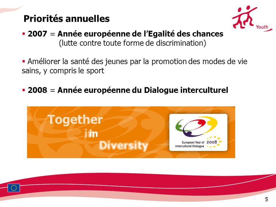 5 2007 = Année européenne de lEgalité des chances (lutte contre toute forme de discrimination) Améliorer la santé des jeunes par la promotion des mode