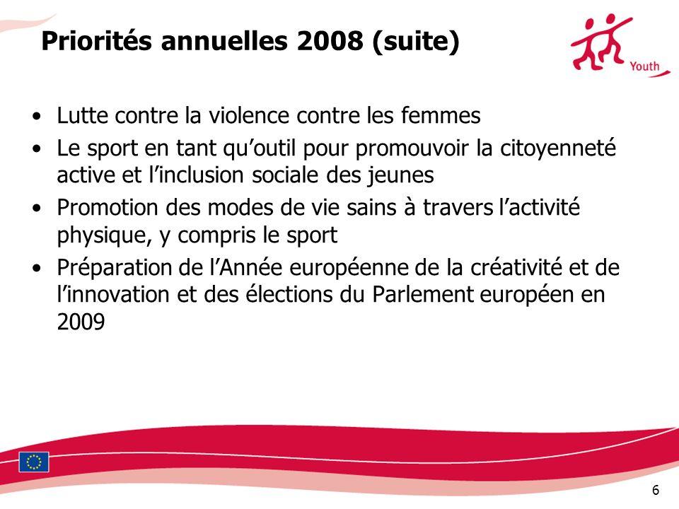 6 Priorités annuelles 2008 (suite) Lutte contre la violence contre les femmes Le sport en tant quoutil pour promouvoir la citoyenneté active et linclu