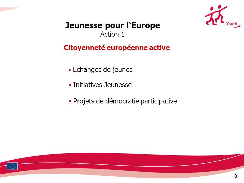 8 Echanges de jeunes Initiatives Jeunesse Projets de démocratie participative Jeunesse pour lEurope Action 1 Citoyenneté européenne active