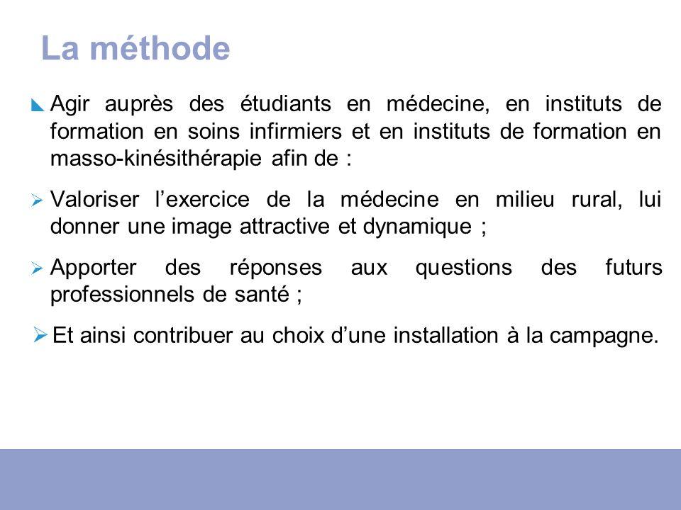 La méthode Agir auprès des étudiants en médecine, en instituts de formation en soins infirmiers et en instituts de formation en masso-kinésithérapie a