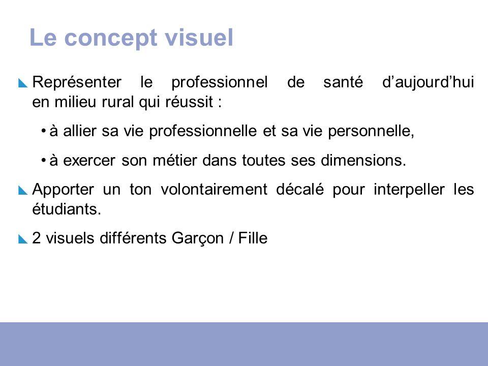 Le concept visuel Représenter le professionnel de santé daujourdhui en milieu rural qui réussit : à allier sa vie professionnelle et sa vie personnell