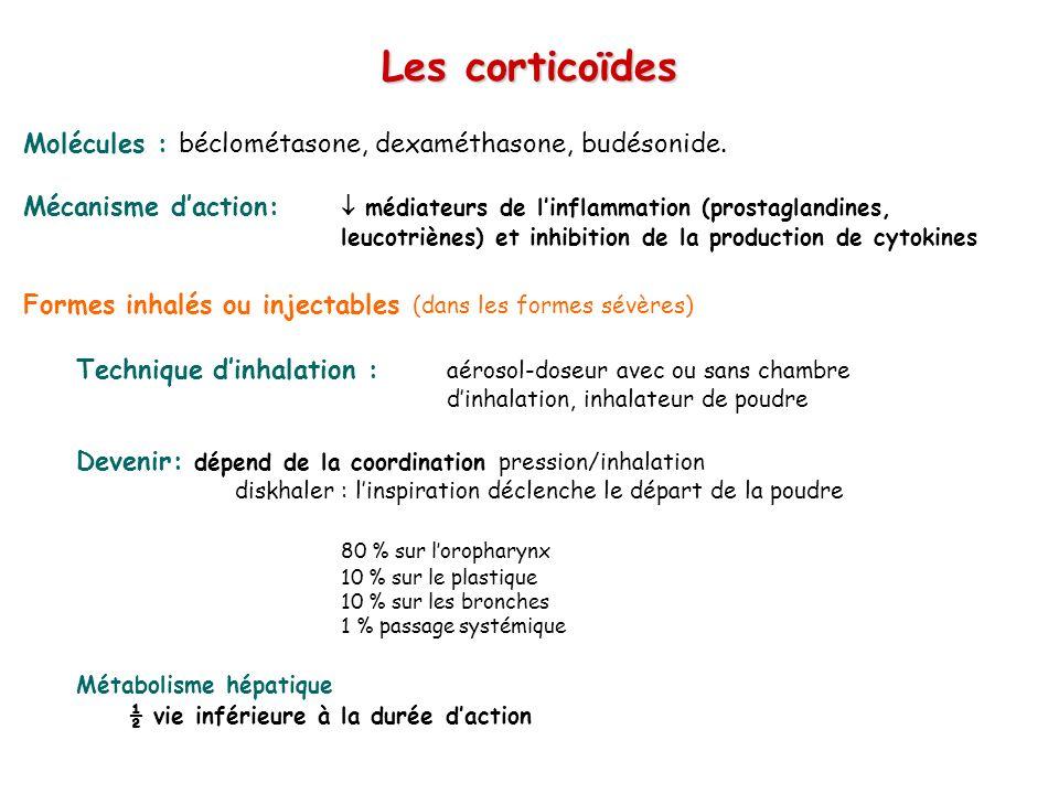 Les corticoïdes Molécules : béclométasone, dexaméthasone, budésonide. Mécanisme daction: médiateurs de linflammation (prostaglandines, leucotriènes) e