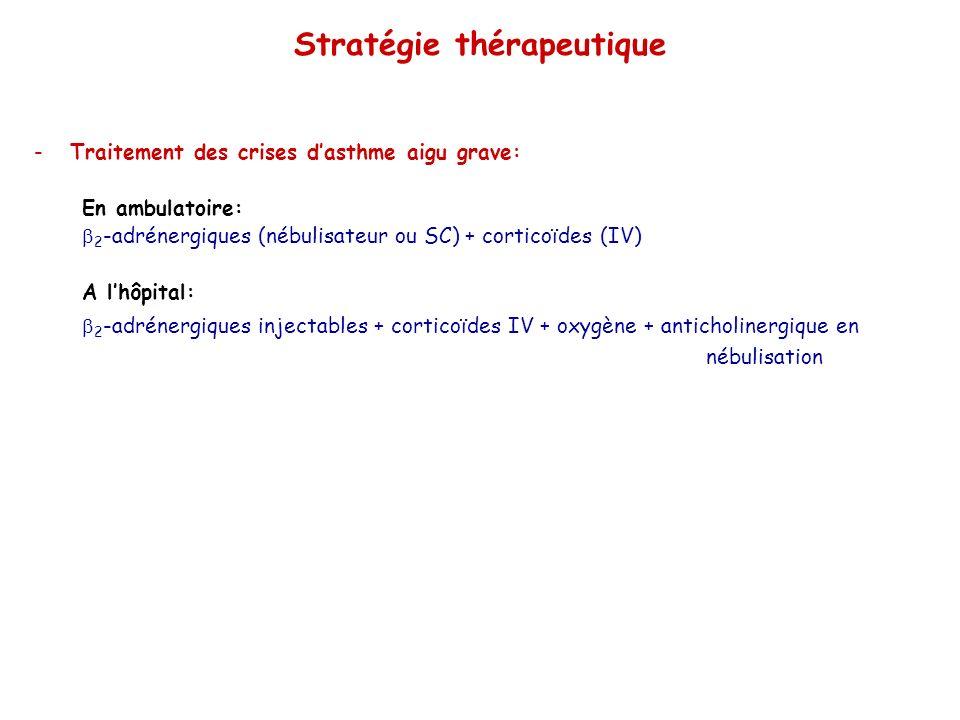 Stratégie thérapeutique -Traitement des crises dasthme aigu grave: En ambulatoire: 2 -adrénergiques (nébulisateur ou SC) + corticoïdes (IV) A lhôpital: 2 -adrénergiques injectables + corticoïdes IV + oxygène + anticholinergique en nébulisation