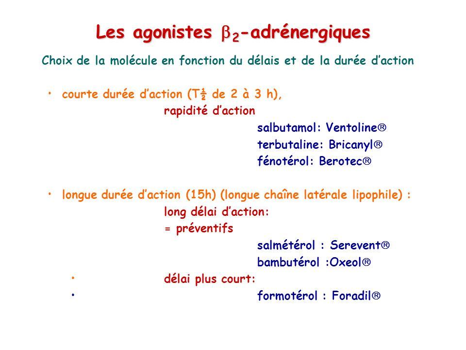Choix de la molécule en fonction du délais et de la durée daction courte durée daction (T½ de 2 à 3 h), rapidité daction salbutamol: Ventoline terbuta