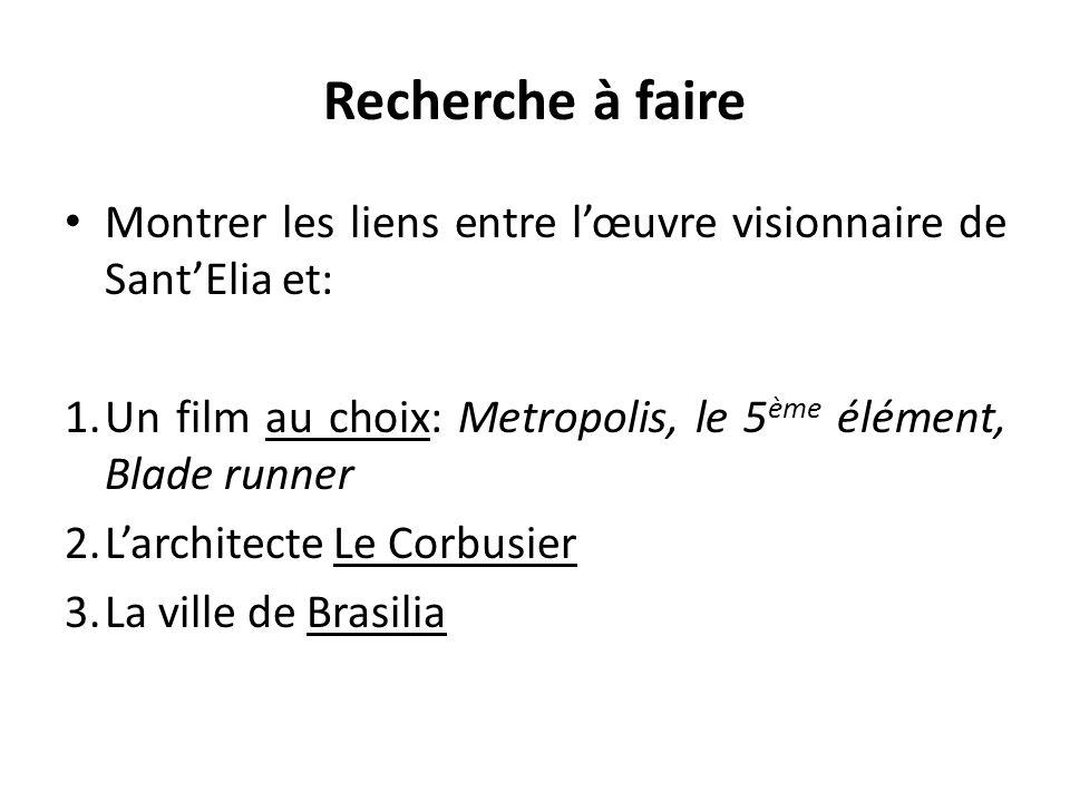 Recherche à faire Montrer les liens entre lœuvre visionnaire de SantElia et: 1.Un film au choix: Metropolis, le 5 ème élément, Blade runner 2.Larchite
