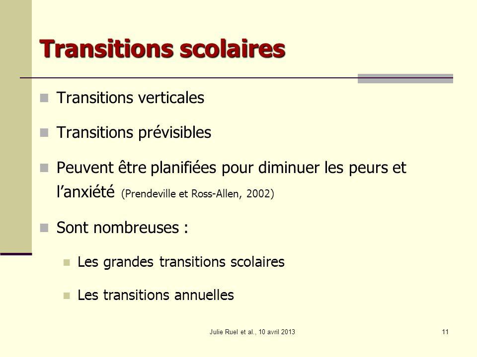 Julie Ruel et al., 10 avril 201311 Transitions scolaires Transitions verticales Transitions prévisibles Peuvent être planifiées pour diminuer les peur