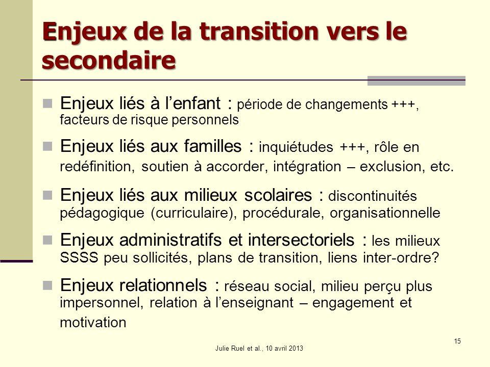 Julie Ruel et al., 10 avril 2013 15 Enjeux de la transition vers le secondaire Enjeux liés à lenfant : période de changements +++, facteurs de risque