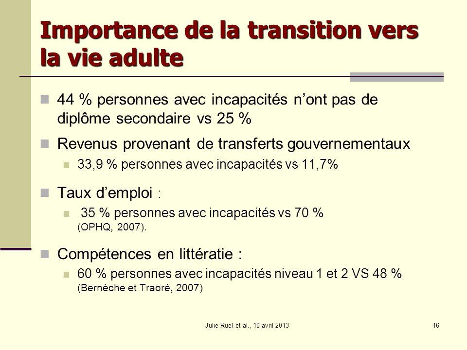 Julie Ruel et al., 10 avril 201316 Importance de la transition vers la vie adulte 44 % personnes avec incapacités nont pas de diplôme secondaire vs 25