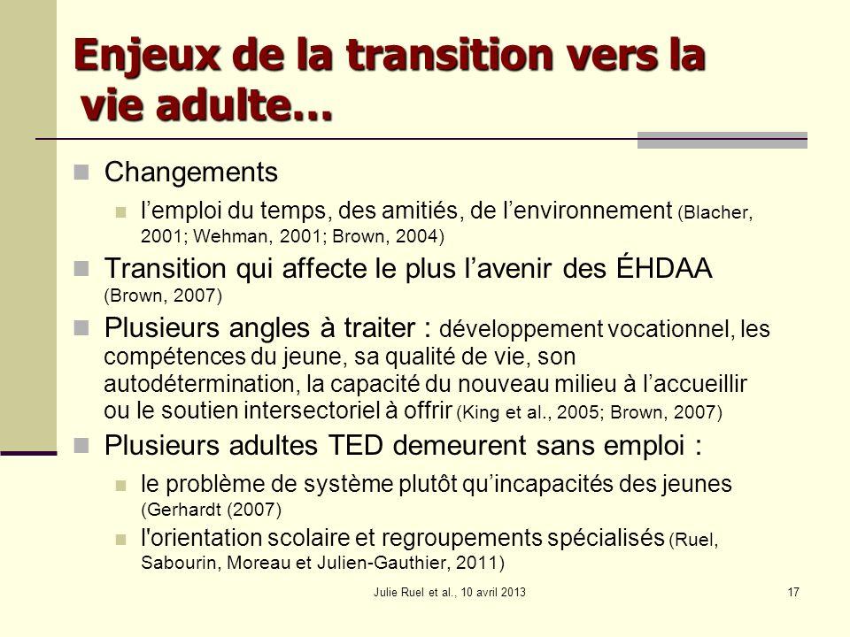 Julie Ruel et al., 10 avril 201317 Enjeux de la transition vers la vie adulte… Changements lemploi du temps, des amitiés, de lenvironnement (Blacher,