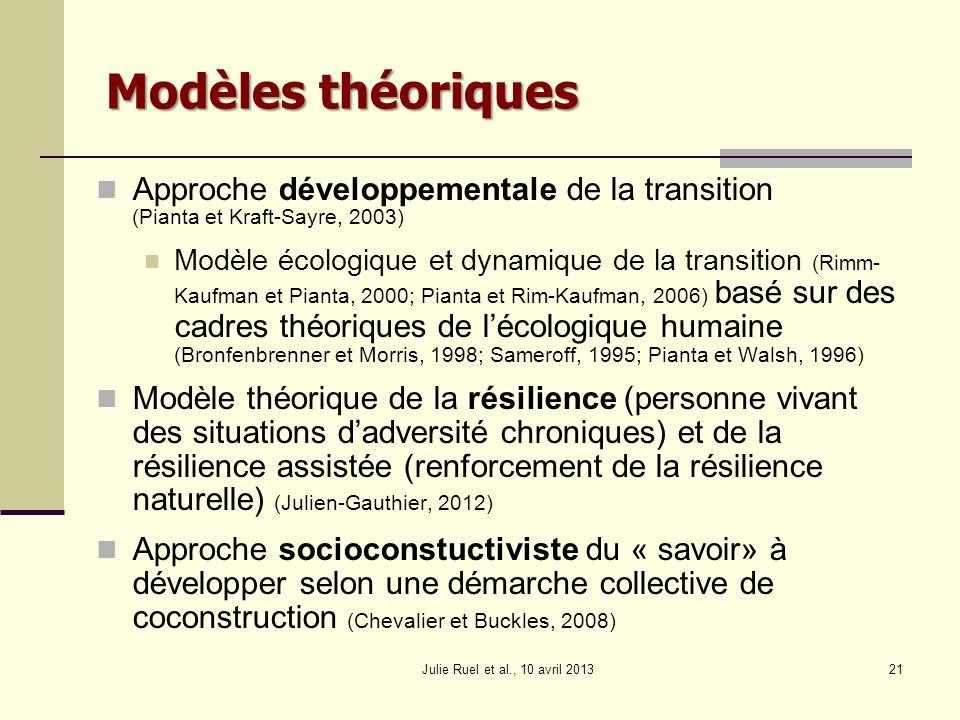 Modèles théoriques Approche développementale de la transition (Pianta et Kraft-Sayre, 2003) Modèle écologique et dynamique de la transition (Rimm- Kau
