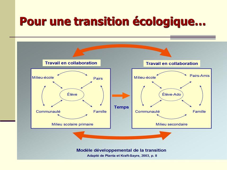 Julie Ruel et al., 10 avril 201322 Pour une transition écologique…