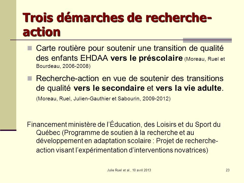 Carte routière pour soutenir une transition de qualité des enfants EHDAA vers le préscolaire (Moreau, Ruel et Bourdeau, 2006-2008) Recherche-action en