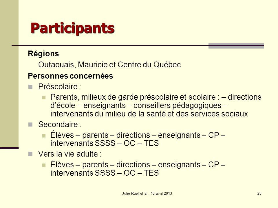 Régions Outaouais, Mauricie et Centre du Québec Personnes concernées Préscolaire : Parents, milieux de garde préscolaire et scolaire : – directions dé