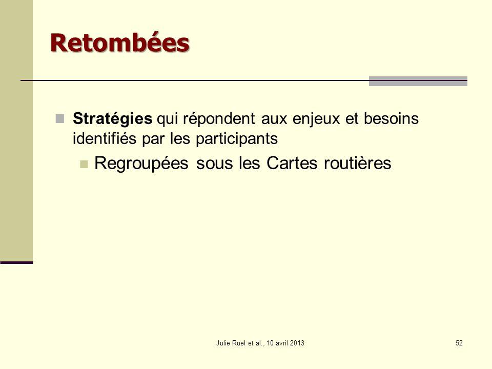 Stratégies qui répondent aux enjeux et besoins identifiés par les participants Regroupées sous les Cartes routières Julie Ruel et al., 10 avril 201352