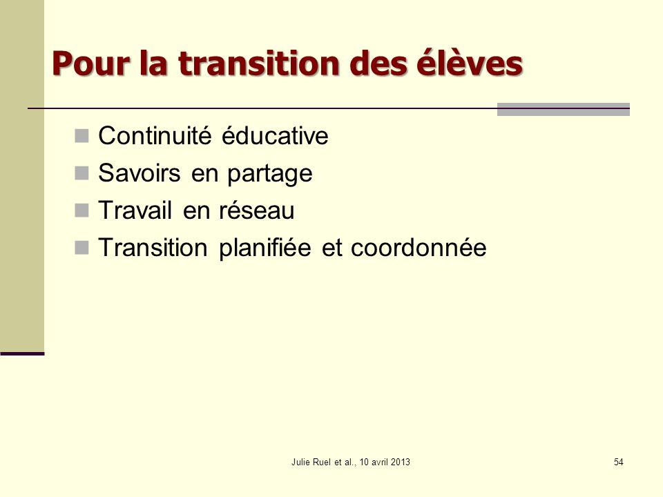 Continuité éducative Savoirs en partage Travail en réseau Transition planifiée et coordonnée Julie Ruel et al., 10 avril 201354 Pour la transition des