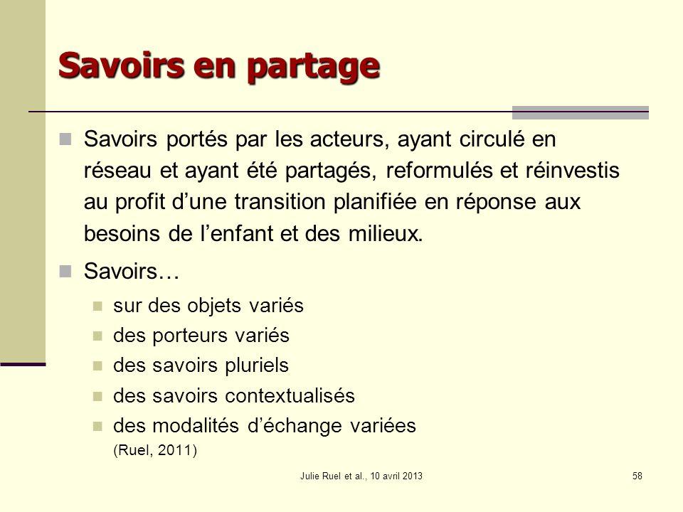 Julie Ruel et al., 10 avril 201358 Savoirs en partage Savoirs portés par les acteurs, ayant circulé en réseau et ayant été partagés, reformulés et réi