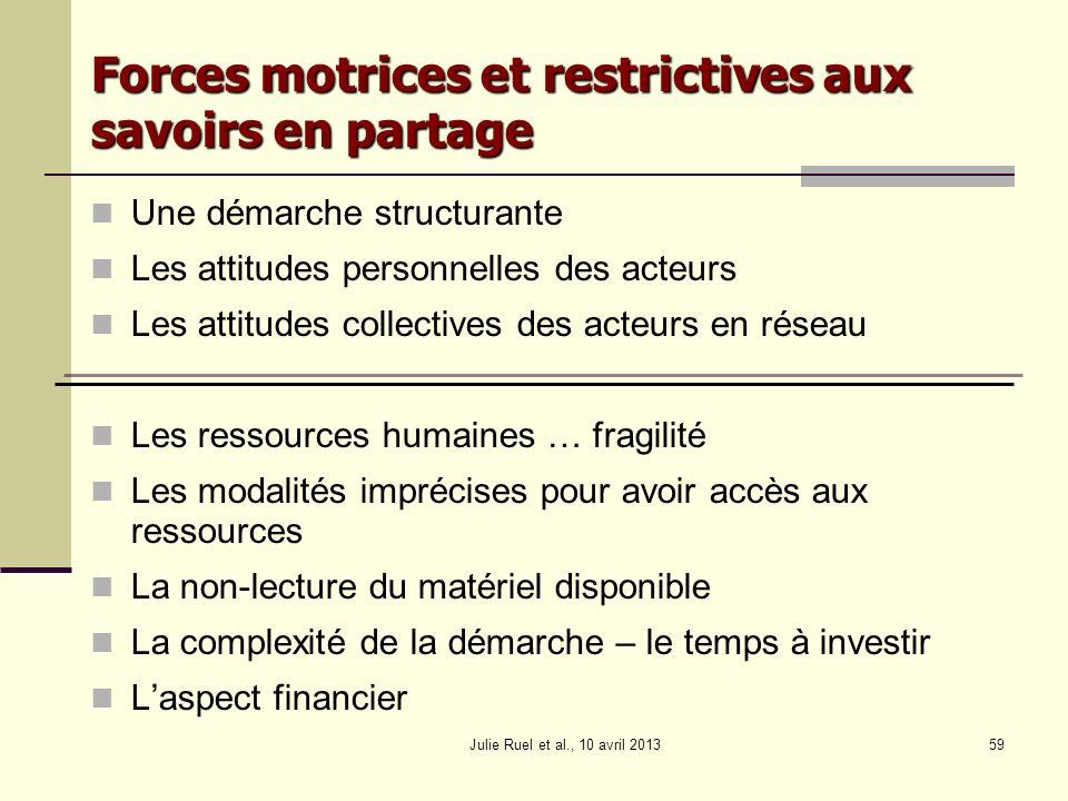Julie Ruel et al., 10 avril 201359 Forces motrices et restrictives aux savoirs en partage Une démarche structurante Les attitudes personnelles des act